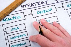 creatingprogram